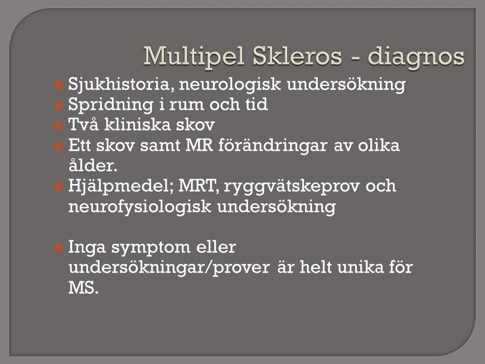  Sjukhistoria, neurologisk undersökning  Spridning i rum och tid  Två kliniska skov  Ett skov samt MR förändringar av olika ålder.