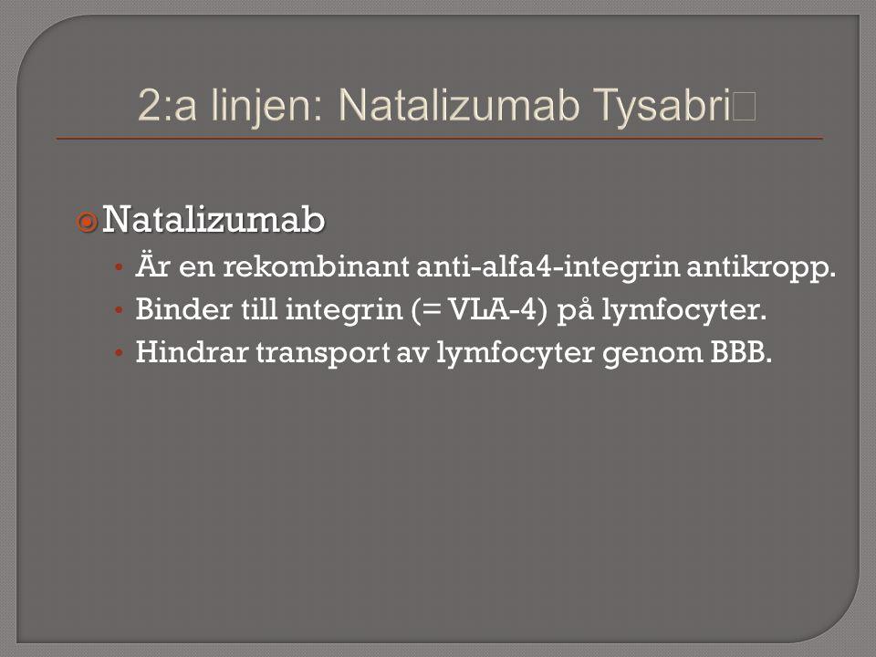  Natalizumab Är en rekombinant anti-alfa4-integrin antikropp.