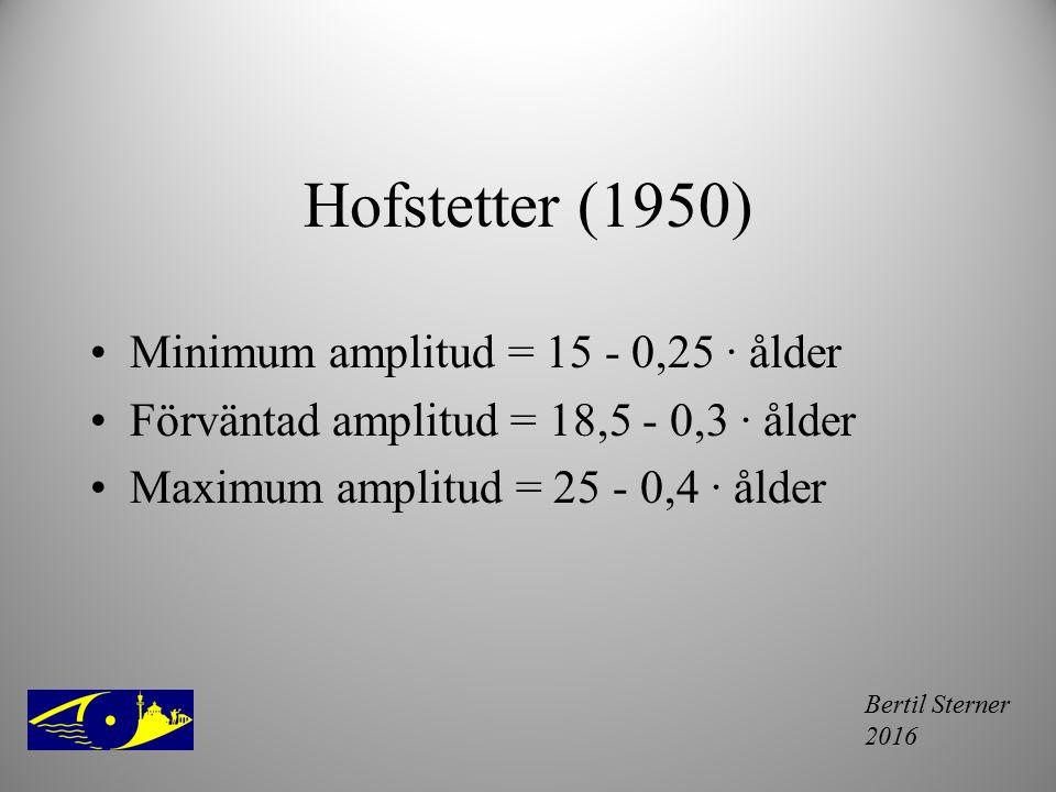 Bertil Sterner 2016 Hofstetter (1950) Minimum amplitud = 15 - 0,25 · ålder Förväntad amplitud = 18,5 - 0,3 · ålder Maximum amplitud = 25 - 0,4 · ålder