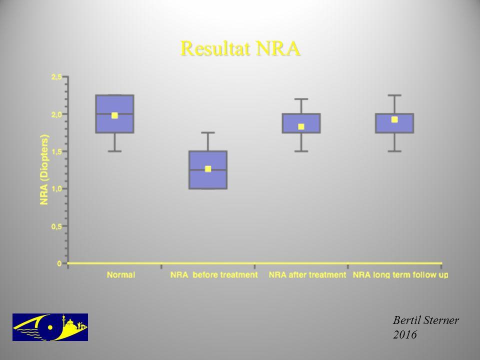 Bertil Sterner 2016 Resultat NRA