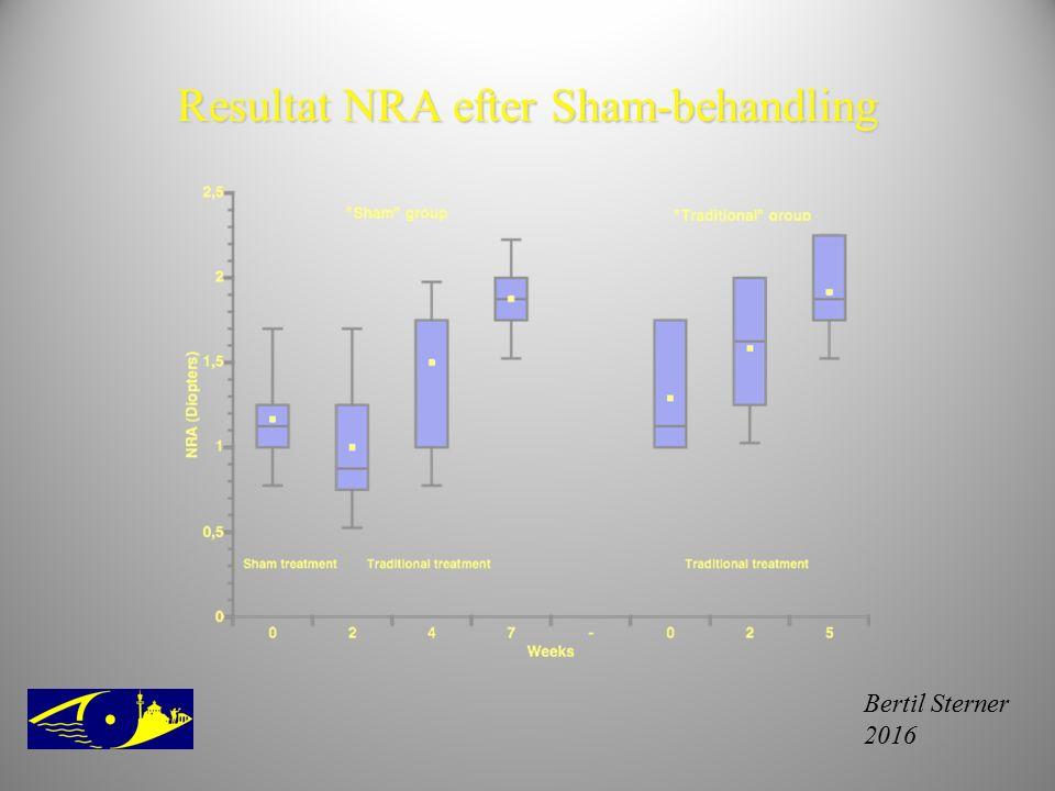 Bertil Sterner 2016 Resultat NRA efter Sham-behandling