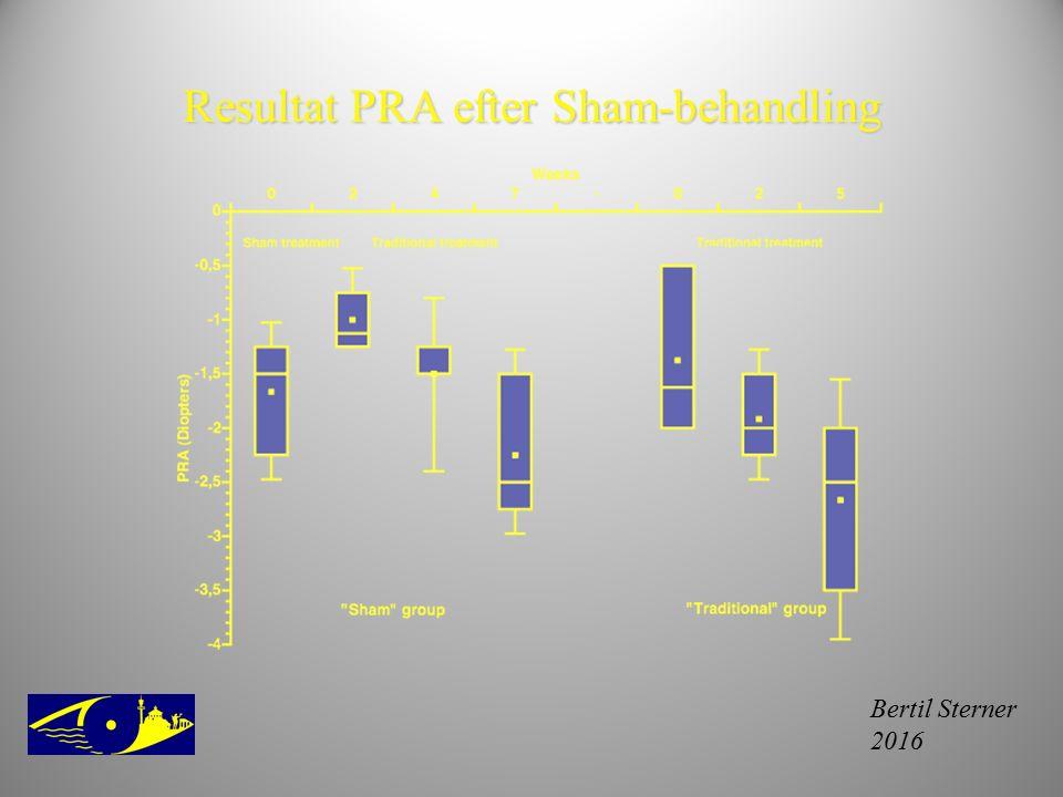 Bertil Sterner 2016 Resultat PRA efter Sham-behandling