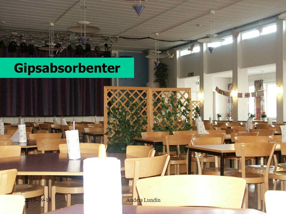 Gipsabsorbenter 2016-09-18Anders Lundin