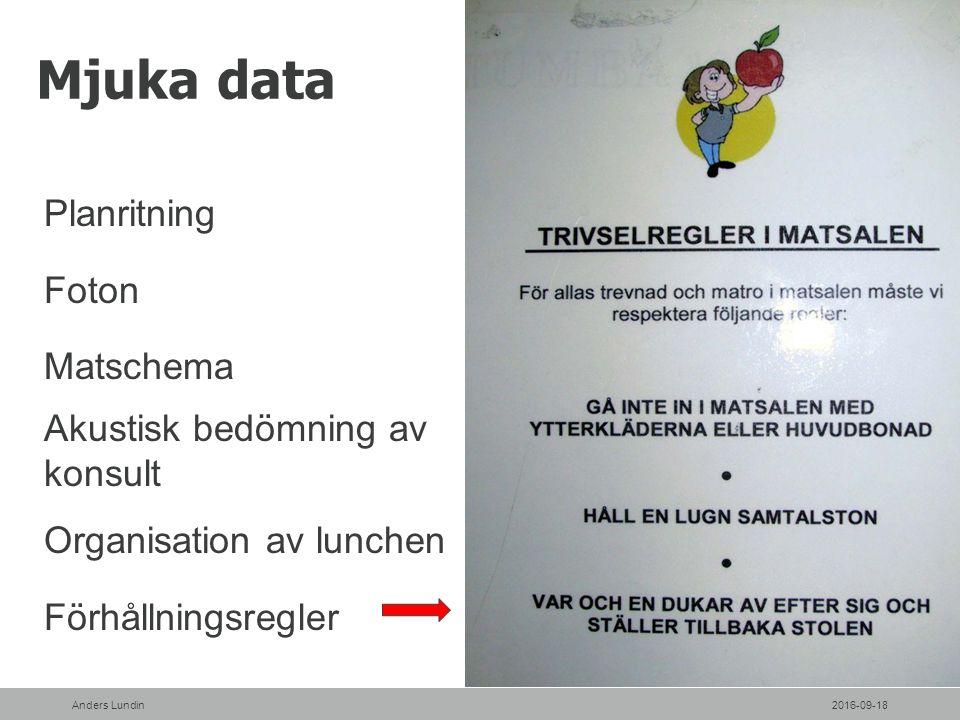Mjuka data Planritning Foton Matschema Akustisk bedömning av konsult Organisation av lunchen Förhållningsregler 2016-09-18Anders Lundin