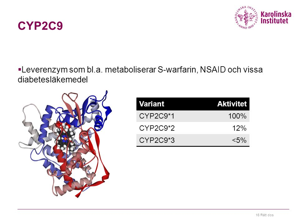 16 Rätt dos CYP2C9  Leverenzym som bl.a.
