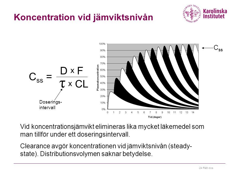 24 Rätt dos Koncentration vid jämviktsnivån Vid koncentrationsjämvikt elimineras lika mycket läkemedel som man tillför under ett doseringsintervall.
