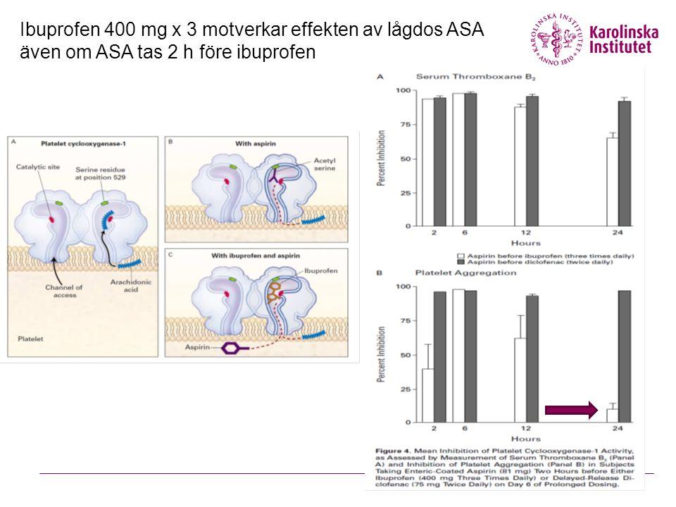 Ibuprofen 400 mg x 3 motverkar effekten av lågdos ASA även om ASA tas 2 h före ibuprofen