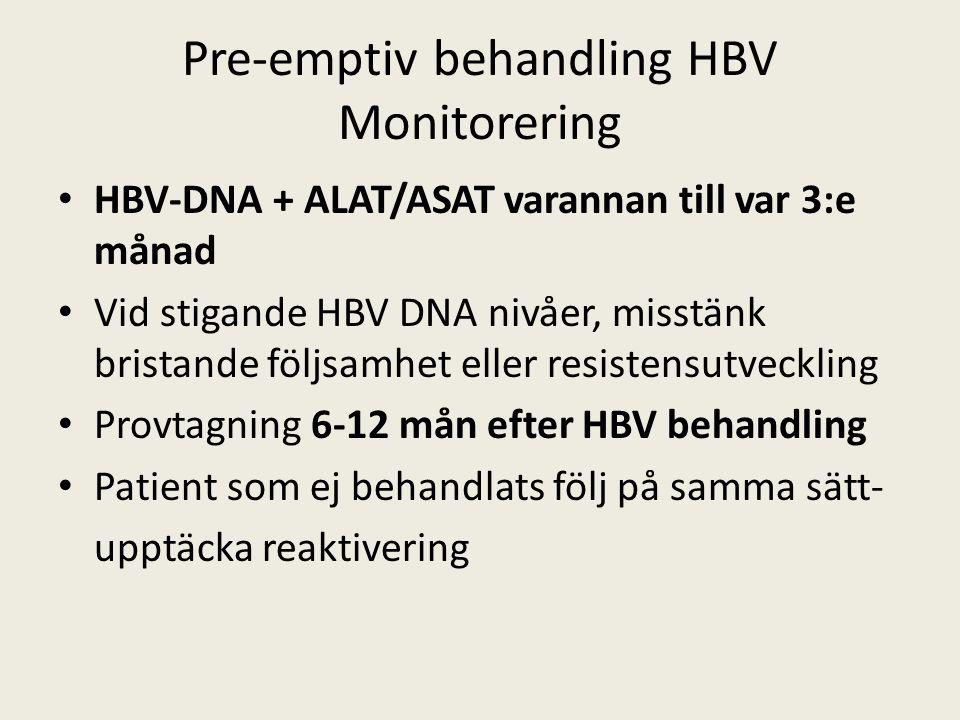 Pre-emptiv behandling HBV Monitorering HBV-DNA + ALAT/ASAT varannan till var 3:e månad Vid stigande HBV DNA nivåer, misstänk bristande följsamhet eller resistensutveckling Provtagning 6-12 mån efter HBV behandling Patient som ej behandlats följ på samma sätt- upptäcka reaktivering