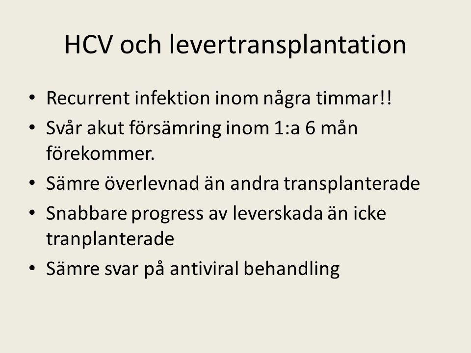HCV och levertransplantation Recurrent infektion inom några timmar!.