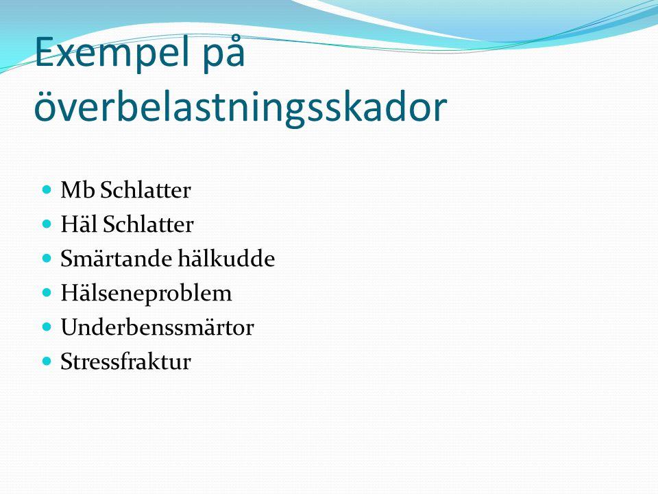 Exempel på överbelastningsskador Mb Schlatter Häl Schlatter Smärtande hälkudde Hälseneproblem Underbenssmärtor Stressfraktur