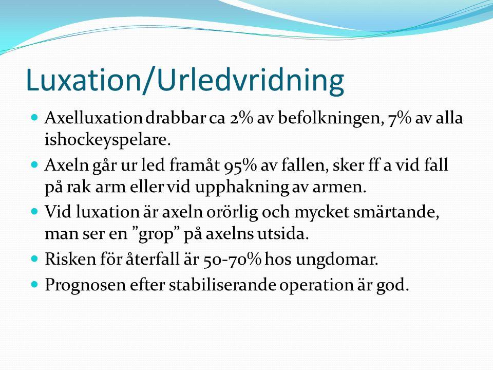 Luxation/Urledvridning Axelluxation drabbar ca 2% av befolkningen, 7% av alla ishockeyspelare.