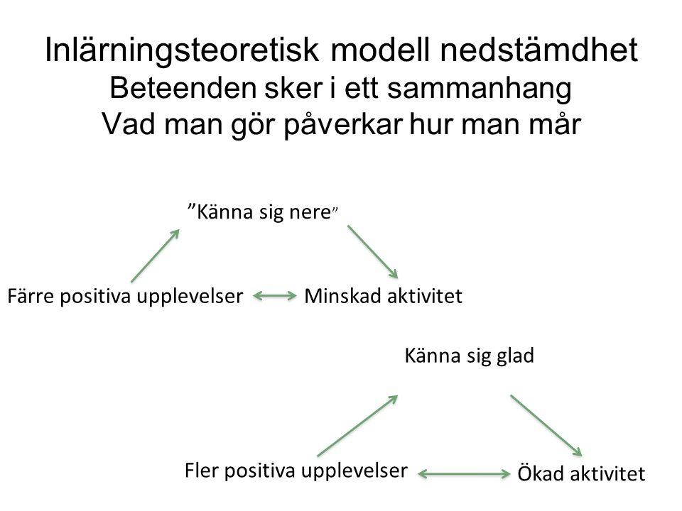 Inlärningsteoretisk modell nedstämdhet Beteenden sker i ett sammanhang Vad man gör påverkar hur man mår Känna sig nere Minskad aktivitetFärre positiva upplevelser Känna sig glad Fler positiva upplevelser Ökad aktivitet