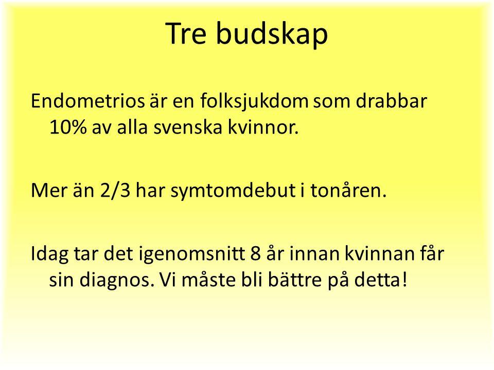 Tre budskap Endometrios är en folksjukdom som drabbar 10% av alla svenska kvinnor.