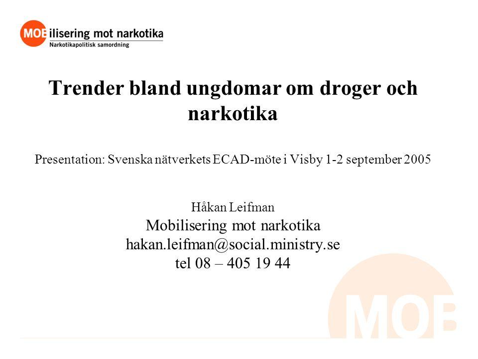 Trender bland ungdomar om droger och narkotika Presentation: Svenska nätverkets ECAD-möte i Visby 1-2 september 2005 Håkan Leifman Mobilisering mot narkotika hakan.leifman@social.ministry.se tel 08 – 405 19 44
