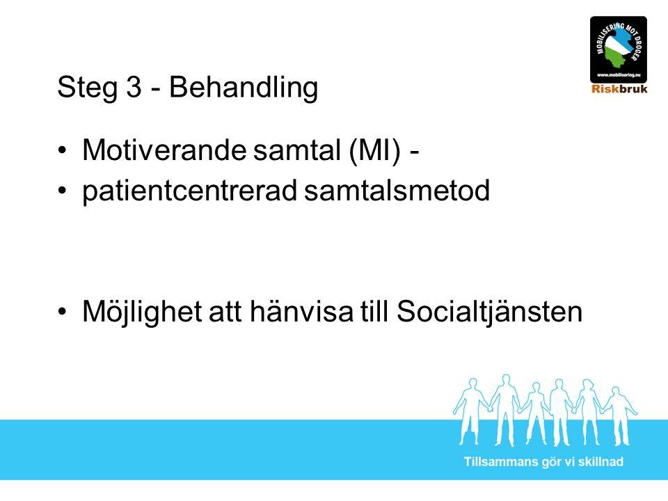 Steg 3 - Behandling Motiverande samtal (MI) - patientcentrerad samtalsmetod Möjlighet att hänvisa till Socialtjänsten