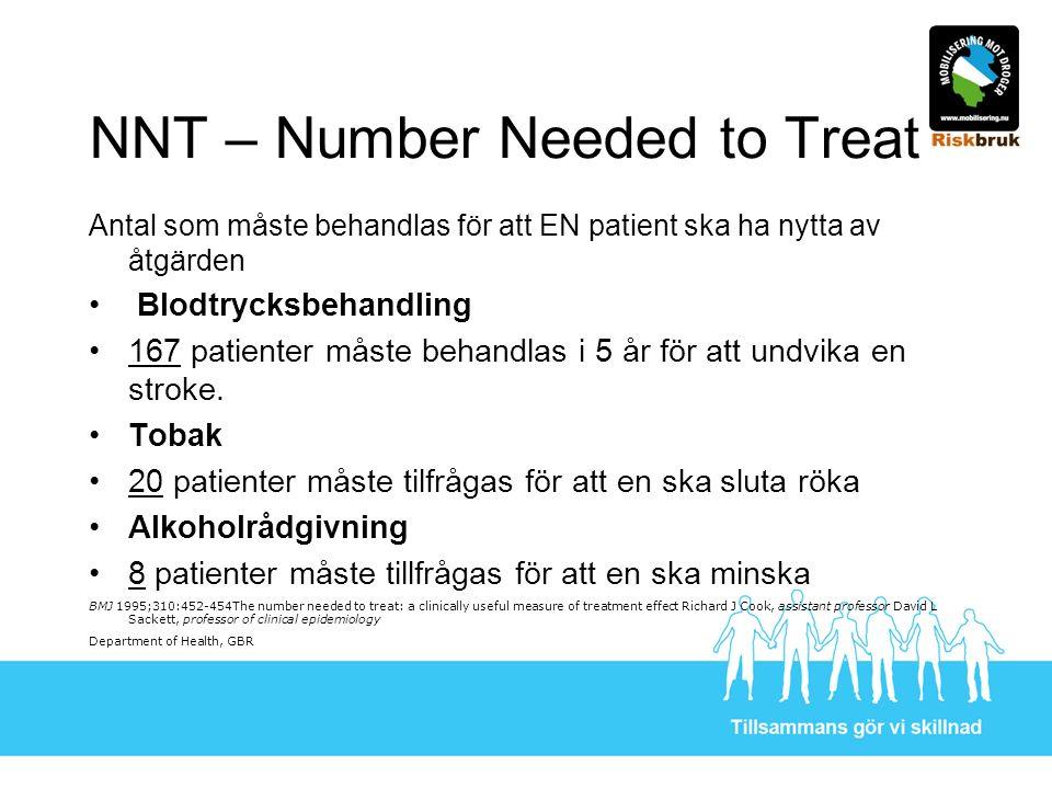 NNT – Number Needed to Treat Antal som måste behandlas för att EN patient ska ha nytta av åtgärden Blodtrycksbehandling 167 patienter måste behandlas i 5 år för att undvika en stroke.