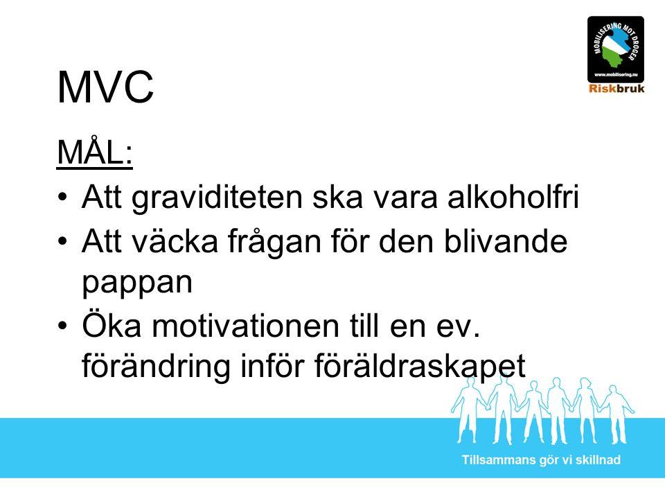 MVC MÅL: Att graviditeten ska vara alkoholfri Att väcka frågan för den blivande pappan Öka motivationen till en ev. förändring inför föräldraskapet