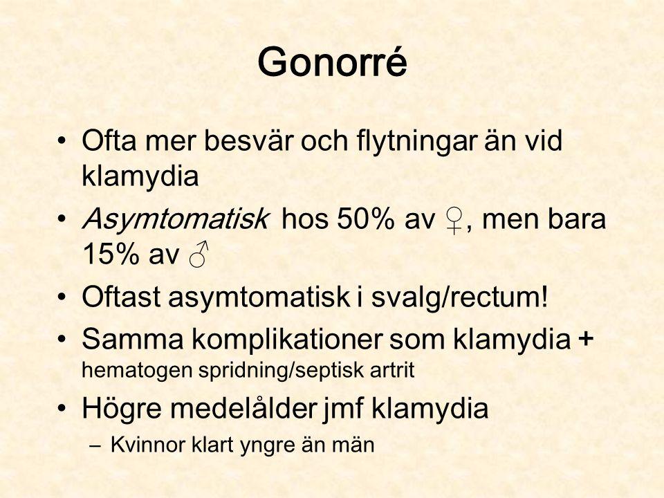 Gonorré Ofta mer besvär och flytningar än vid klamydia Asymtomatisk hos 50% av ♀, men bara 15% av ♂ Oftast asymtomatisk i svalg/rectum.
