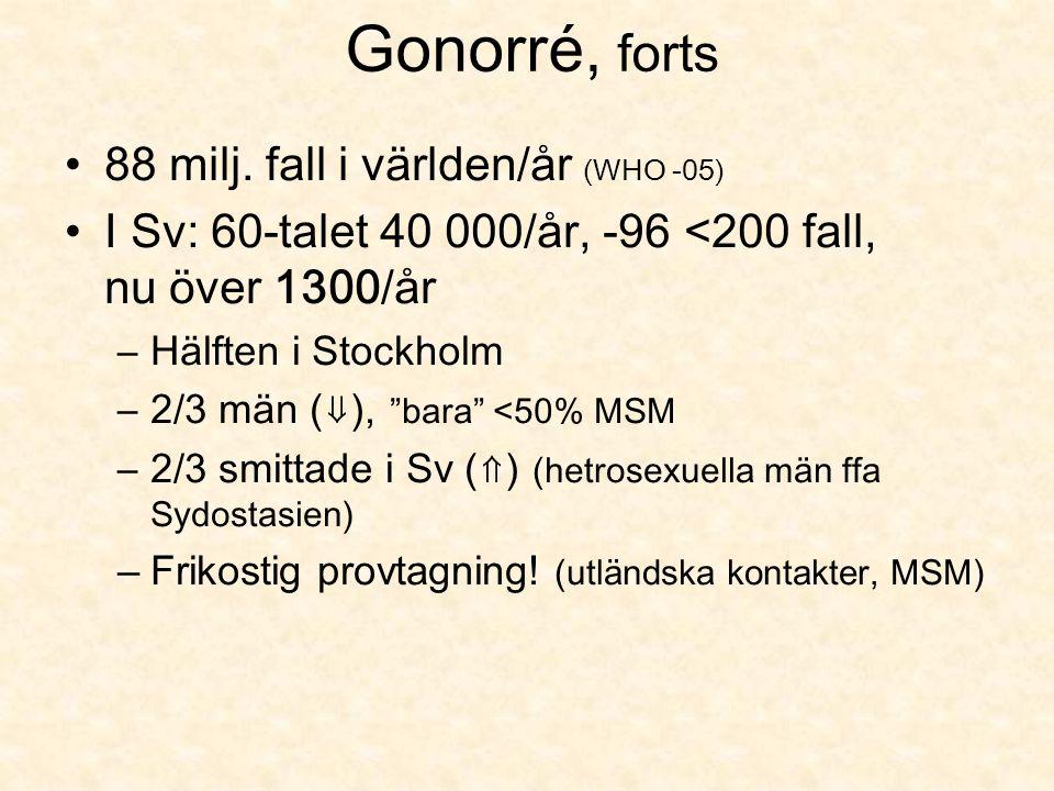 Gonorré, forts 88 milj.
