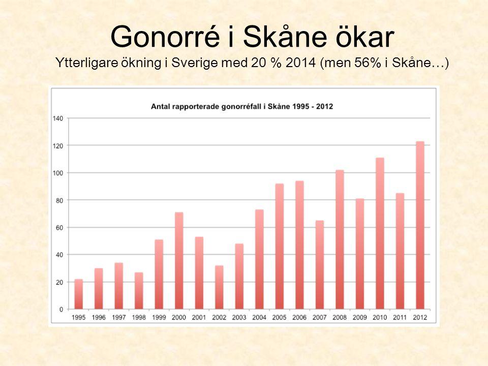 Gonorré i Skåne ökar Ytterligare ökning i Sverige med 20 % 2014 (men 56% i Skåne…)