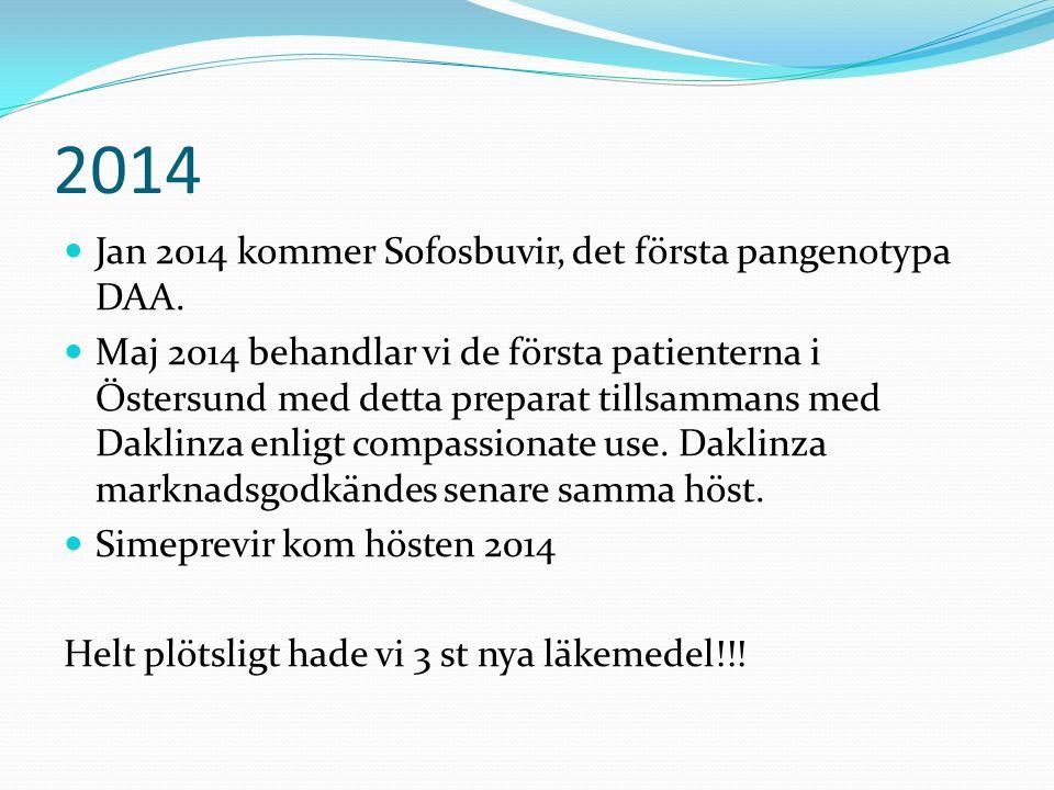 2014 Jan 2014 kommer Sofosbuvir, det första pangenotypa DAA. Maj 2014 behandlar vi de första patienterna i Östersund med detta preparat tillsammans me