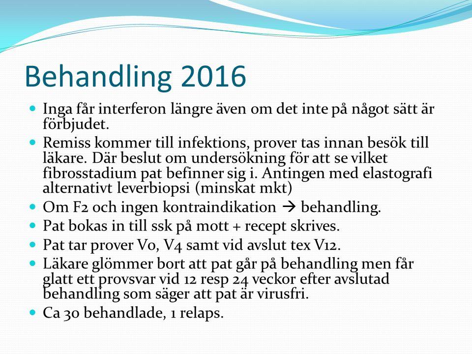 Behandling 2016 Inga får interferon längre även om det inte på något sätt är förbjudet. Remiss kommer till infektions, prover tas innan besök till läk