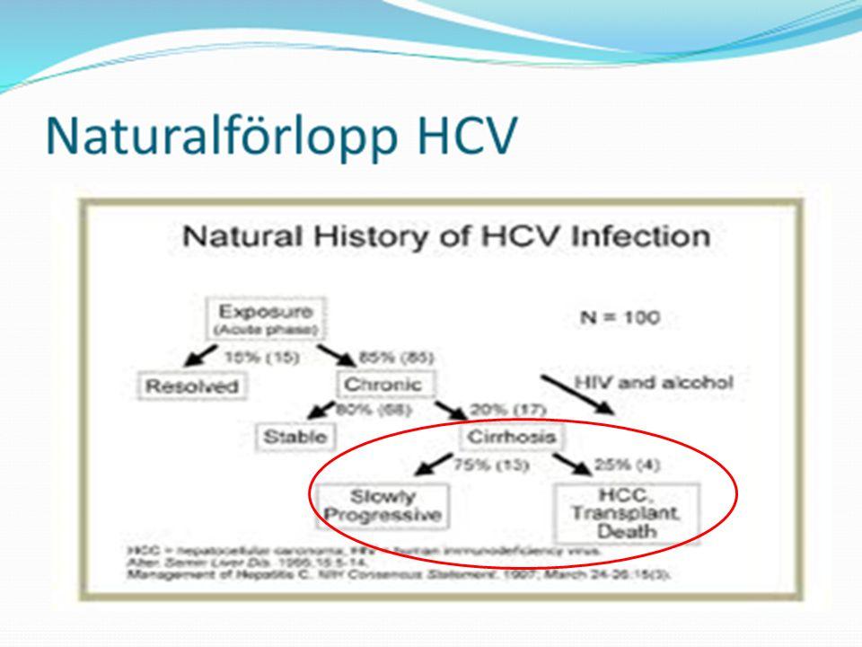 Effekt av Incivo Genotyp 1: F3-F4 Incivo +IFN +RBV 24-48veckor -Om IL-28b pos, ung, liten leverskada, låga virustal, smal => IFN +RBV SVR 24 Incivo: 75% SVR 24 IFN+RBV gynnsam profil ca 75% SVR 24 Incivo relaps ca 90% SVR 24 Incivo partial responder (48v beh) ca 60% SVR 24 Incivo null responder (48v beh) <10-40% (tidigare interferonsvar, fibrosgrad, genotyp 1a eller 1b påverkar)