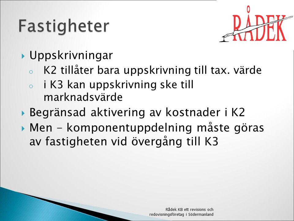  Uppskrivningar o K2 tillåter bara uppskrivning till tax.