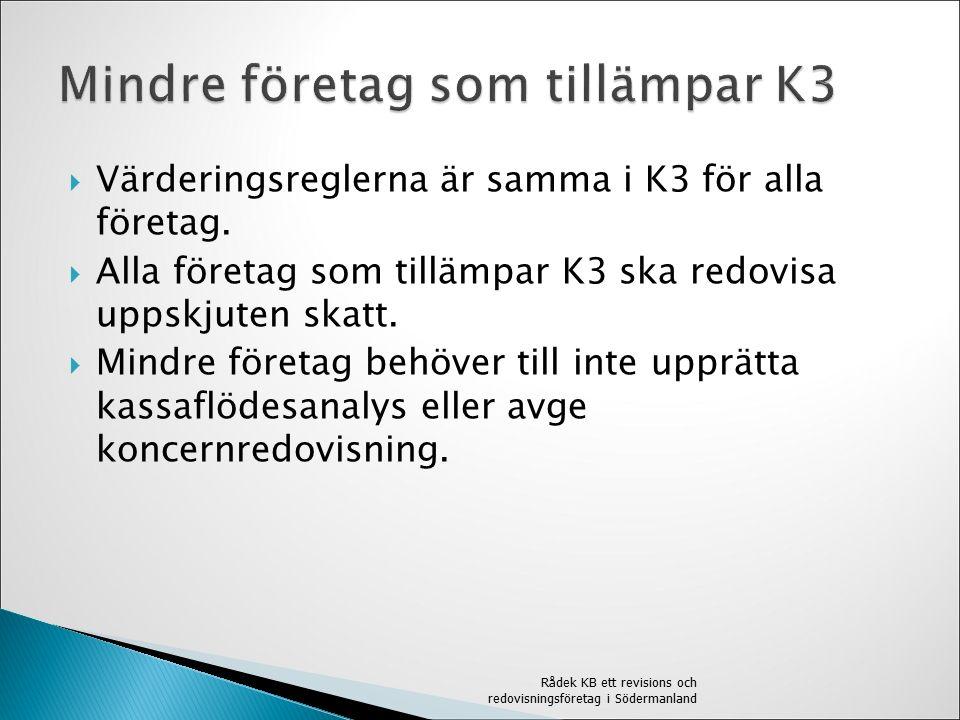 Värderingsreglerna är samma i K3 för alla företag.