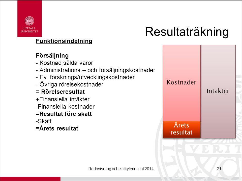 Resultaträkning Redovisning och kalkylering ht 201421 Funktionsindelning Försäljning - Kostnad sålda varor - Administrations – och försäljningskostnader - Ev.
