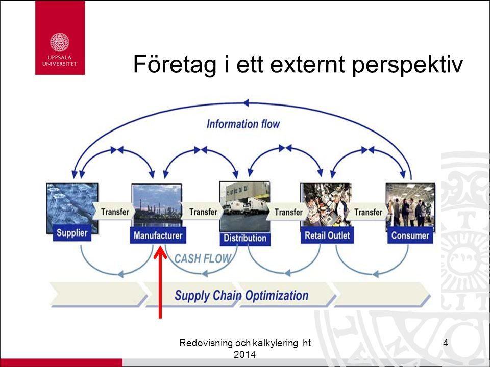 Företag i ett externt perspektiv Redovisning och kalkylering ht 2014 4