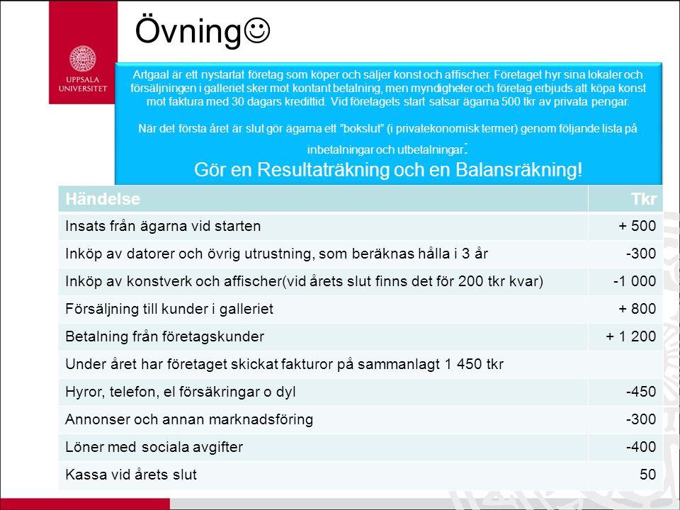 Övning Redovisning och kalkylering ht 201447 Artgaal är ett nystartat företag som köper och säljer konst och affischer.