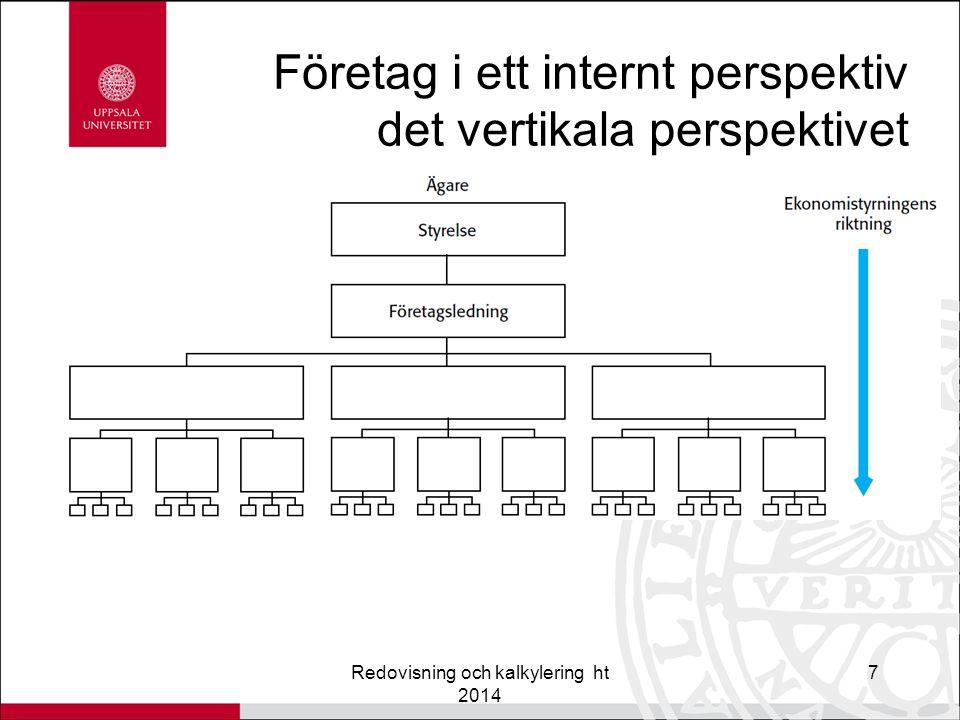 Företag i ett internt perspektiv det vertikala perspektivet Redovisning och kalkylering ht 2014 7
