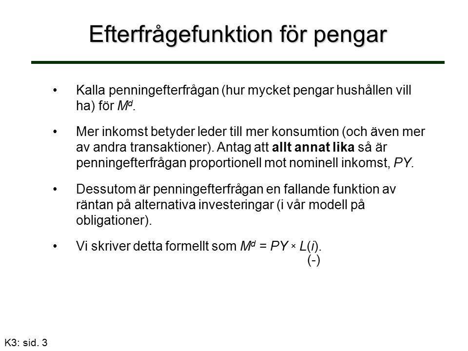 Efterfrågefunktion för pengar Kalla penningefterfrågan (hur mycket pengar hushållen vill ha) för M d.