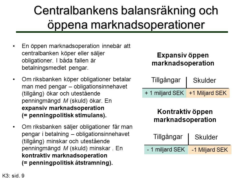 Centralbankens balansräkning och öppena marknadsoperationer En öppen marknadsoperation innebär att centralbanken köper eller säljer obligationer.