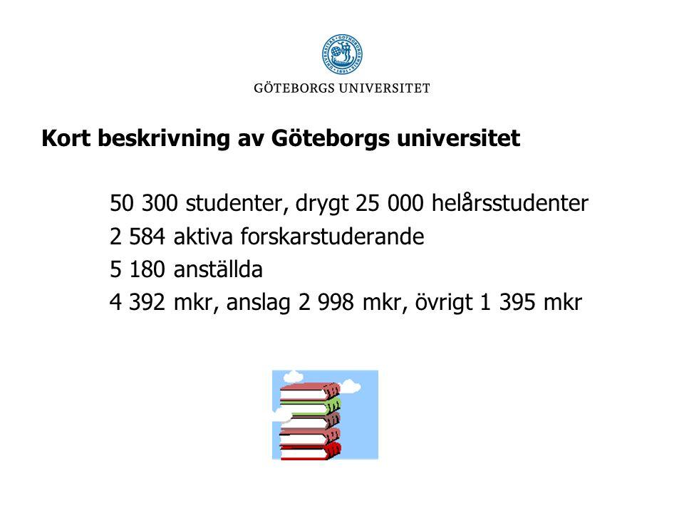 Kort beskrivning av Göteborgs universitet 50 300 studenter, drygt 25 000 helårsstudenter 2 584 aktiva forskarstuderande 5 180 anställda 4 392 mkr, anslag 2 998 mkr, övrigt 1 395 mkr