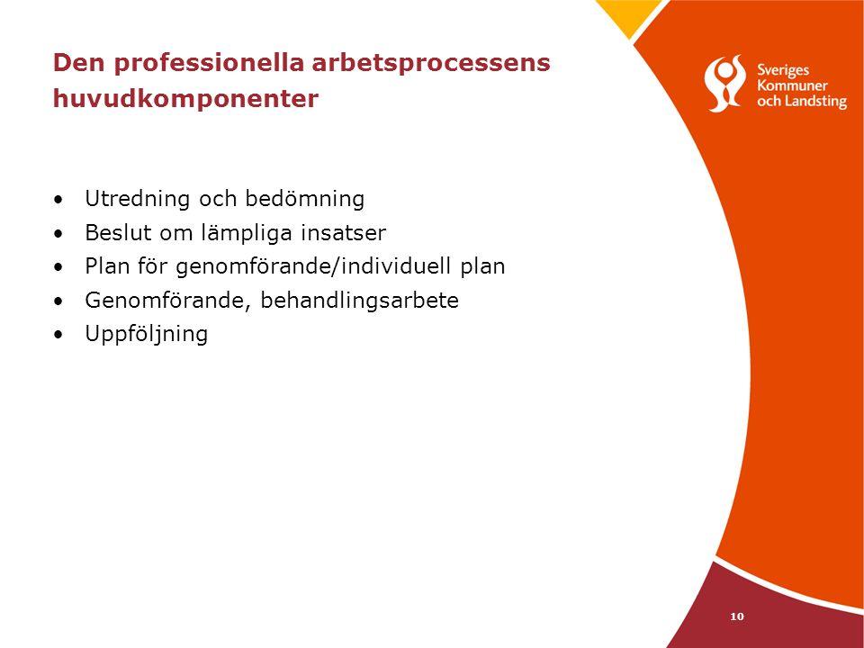 10 Den professionella arbetsprocessens huvudkomponenter Utredning och bedömning Beslut om lämpliga insatser Plan för genomförande/individuell plan Genomförande, behandlingsarbete Uppföljning