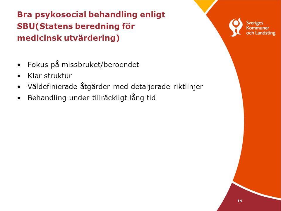 14 Bra psykosocial behandling enligt SBU(Statens beredning för medicinsk utvärdering) Fokus på missbruket/beroendet Klar struktur Väldefinierade åtgärder med detaljerade riktlinjer Behandling under tillräckligt lång tid