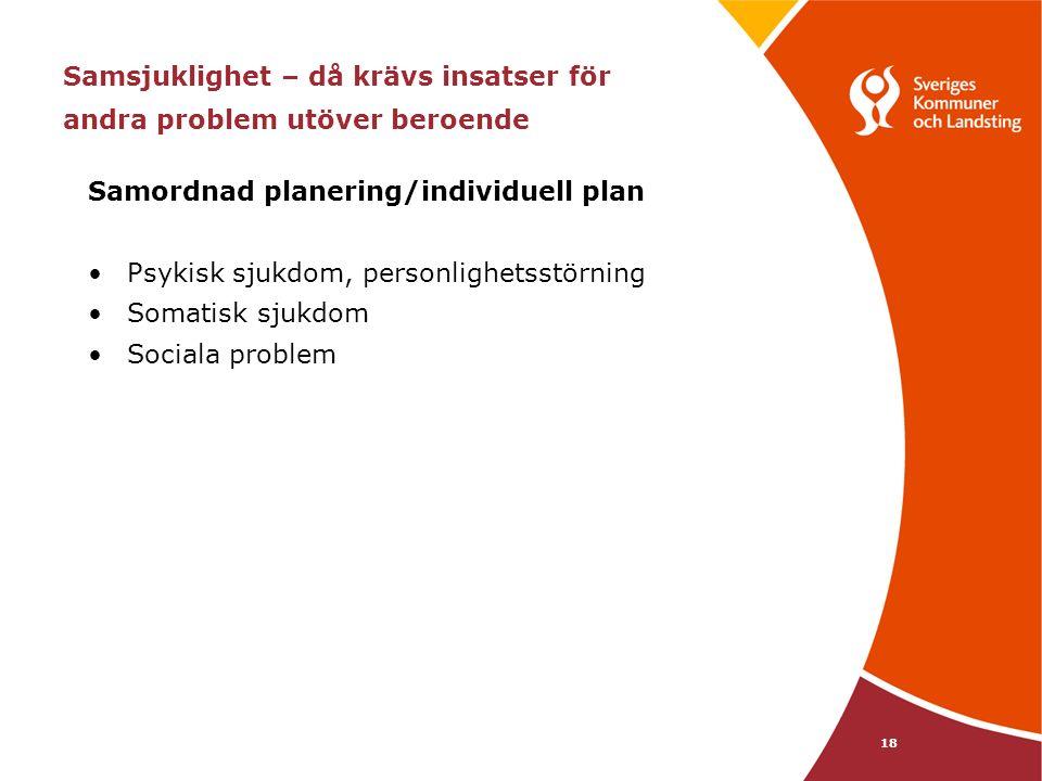 18 Samsjuklighet – då krävs insatser för andra problem utöver beroende Samordnad planering/individuell plan Psykisk sjukdom, personlighetsstörning Somatisk sjukdom Sociala problem