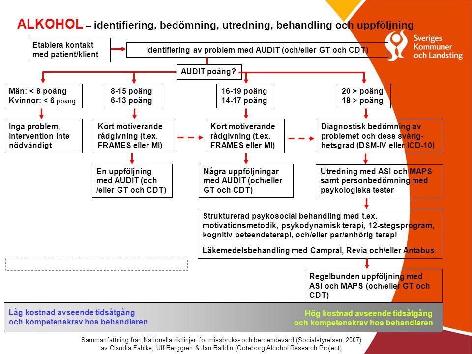 Etablera kontakt med patient/klient Identifiering av problem med AUDIT (och/eller GT och CDT) Män: < 8 poäng Kvinnor: < 6 poäng ALKOHOL – identifiering, bedömning, utredning, behandling och uppföljning Kort motiverande rådgivning (t.ex.