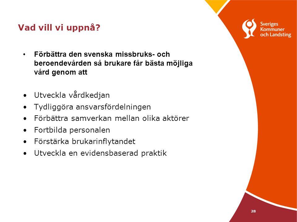 28 Vad vill vi uppnå? Förbättra den svenska missbruks- och beroendevården så brukare får bästa möjliga vård genom att Utveckla vårdkedjan Tydliggöra a