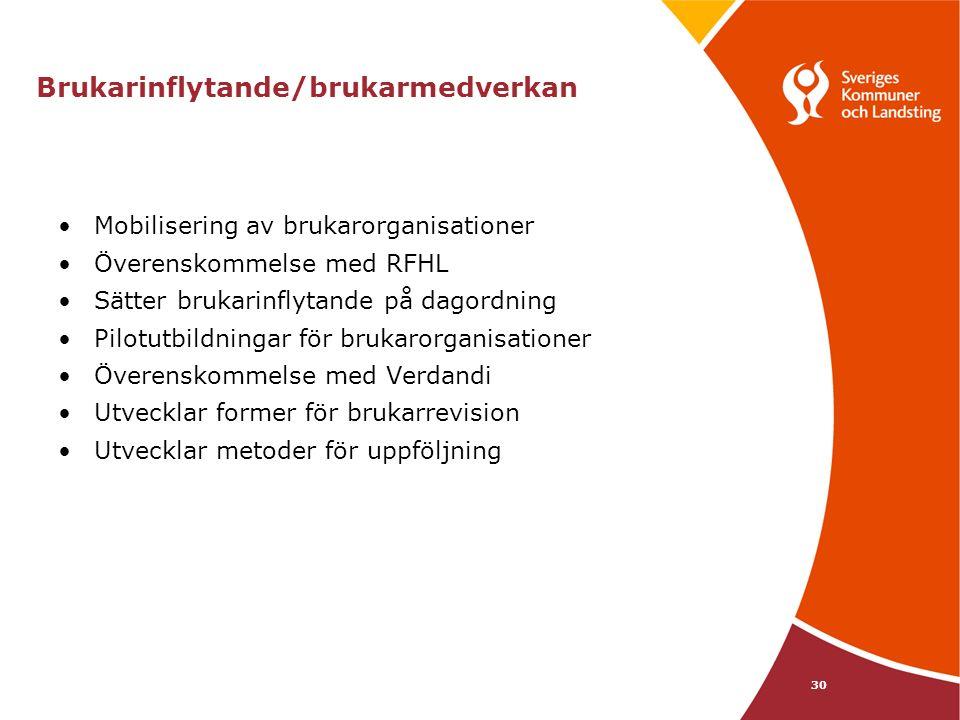 30 Brukarinflytande/brukarmedverkan Mobilisering av brukarorganisationer Överenskommelse med RFHL Sätter brukarinflytande på dagordning Pilotutbildnin