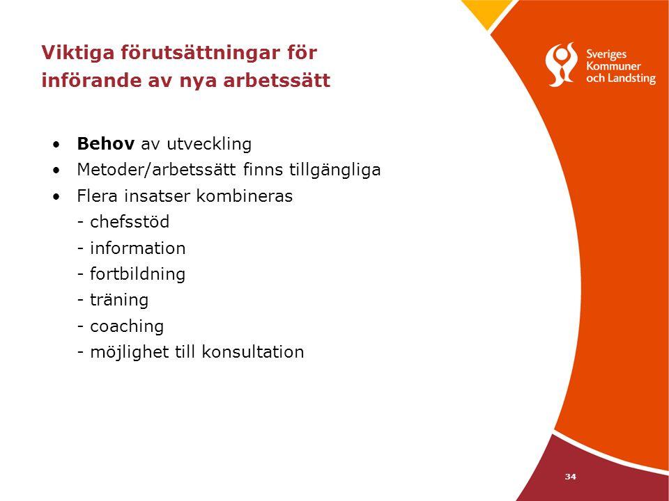 34 Viktiga förutsättningar för införande av nya arbetssätt Behov av utveckling Metoder/arbetssätt finns tillgängliga Flera insatser kombineras - chefsstöd - information - fortbildning - träning - coaching - möjlighet till konsultation
