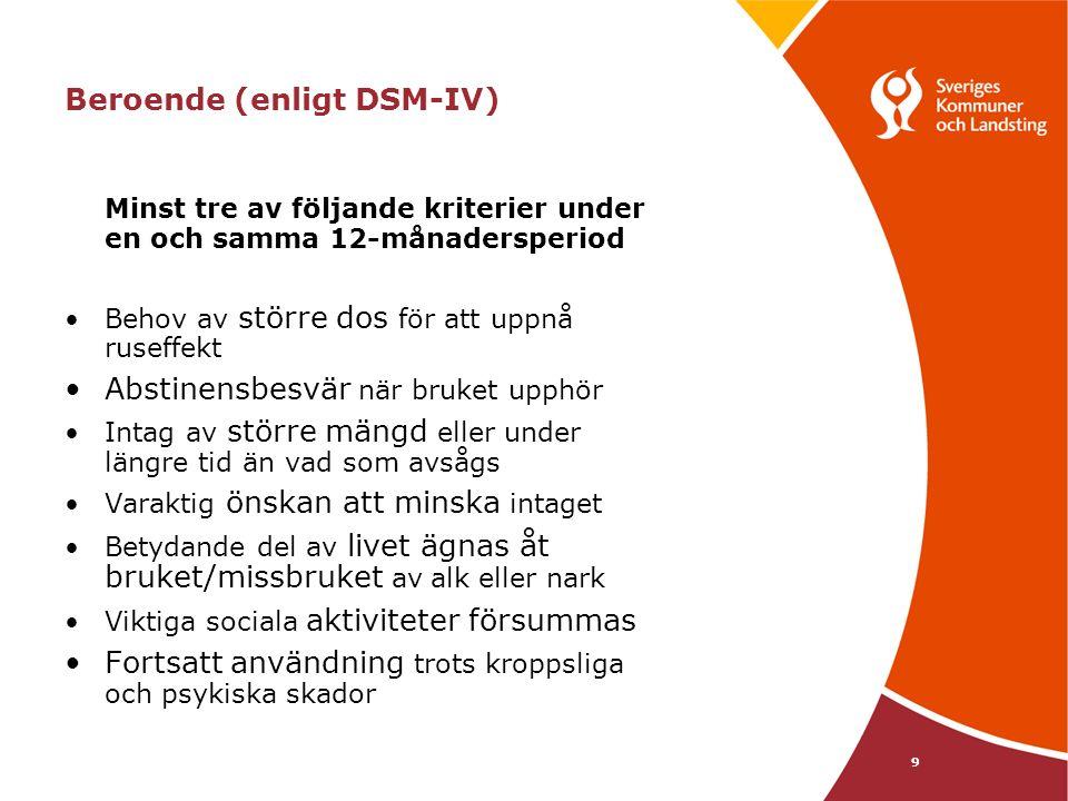 9 Beroende (enligt DSM-IV) Minst tre av följande kriterier under en och samma 12-månadersperiod Behov av större dos för att uppnå ruseffekt Abstinensbesvär när bruket upphör Intag av större mängd eller under längre tid än vad som avsågs Varaktig önskan att minska intaget Betydande del av livet ägnas åt bruket/missbruket av alk eller nark Viktiga sociala aktiviteter försummas Fortsatt användning trots kroppsliga och psykiska skador