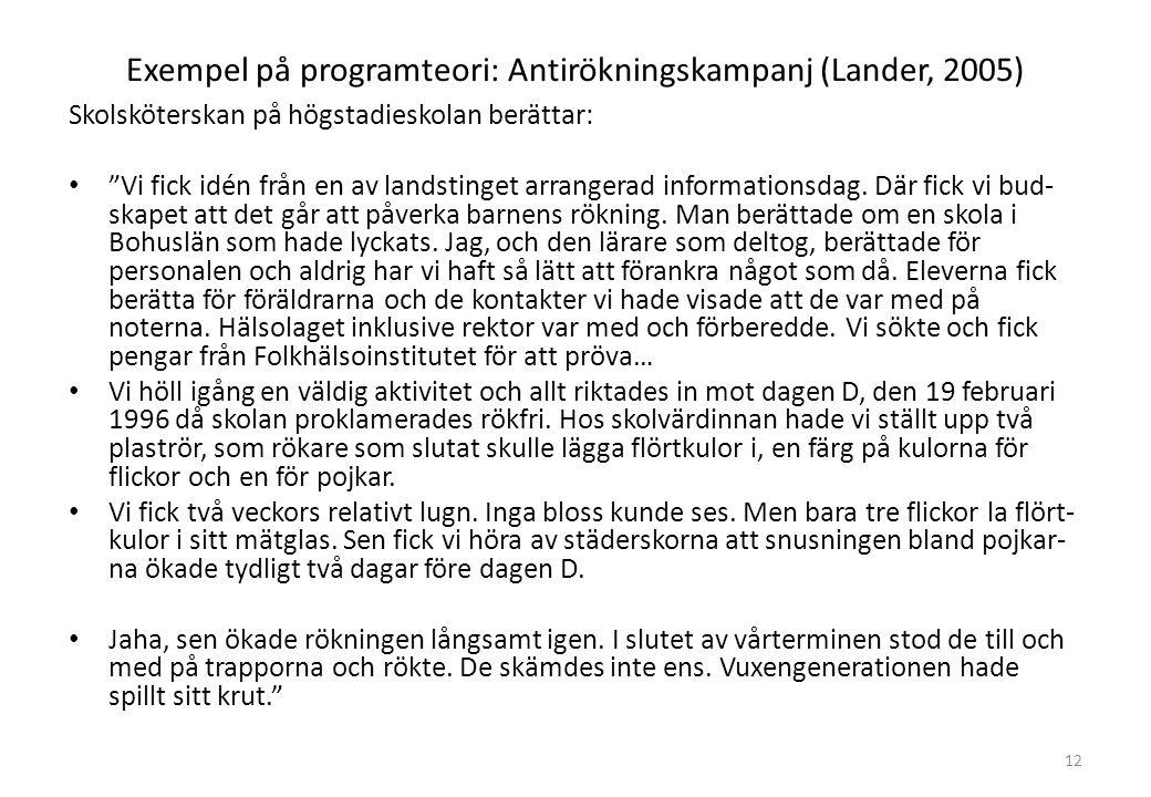 Exempel på programteori: Antirökningskampanj (Lander, 2005) Skolsköterskan på högstadieskolan berättar: Vi fick idén från en av landstinget arrangerad informationsdag.