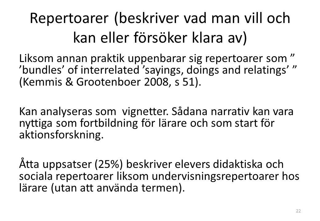 Repertoarer (beskriver vad man vill och kan eller försöker klara av) Liksom annan praktik uppenbarar sig repertoarer som 'bundles' of interrelated 'sayings, doings and relatings' (Kemmis & Grootenboer 2008, s 51).