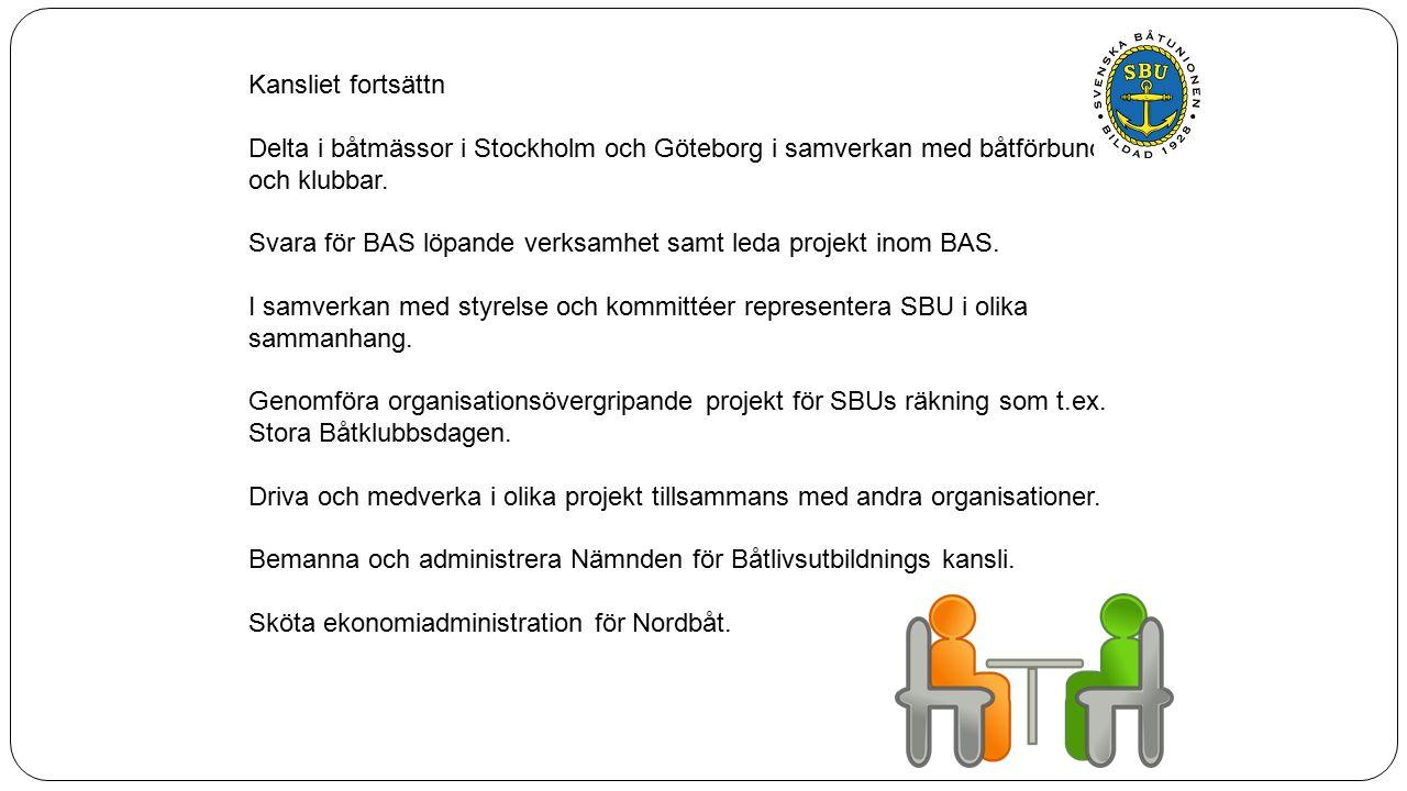 Kansliet fortsättn Delta i båtmässor i Stockholm och Göteborg i samverkan med båtförbund och klubbar.