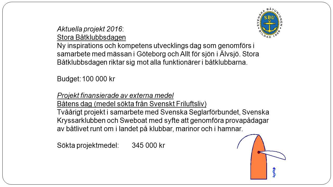 Aktuella projekt 2016: Stora Båtklubbsdagen Ny inspirations och kompetens utvecklings dag som genomförs i samarbete med mässan i Göteborg och Allt för sjön i Älvsjö.