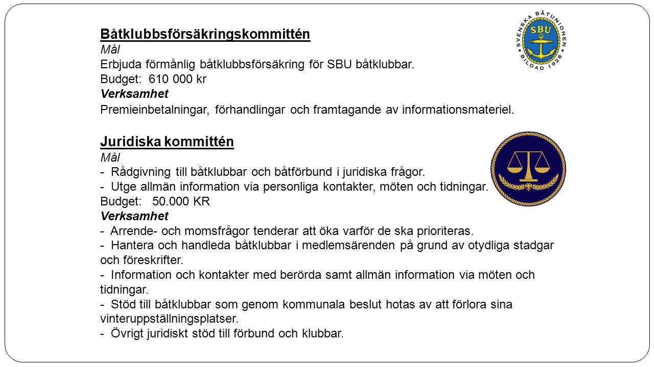 Båtklubbsförsäkringskommittén Mål Erbjuda förmånlig båtklubbsförsäkring för SBU båtklubbar.