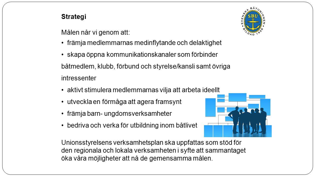2.3 Miljö Miljökommittén Mål - Ökat miljömedvetande hos båtfolket bl a med anledning av nya lagar och bestämmelser.